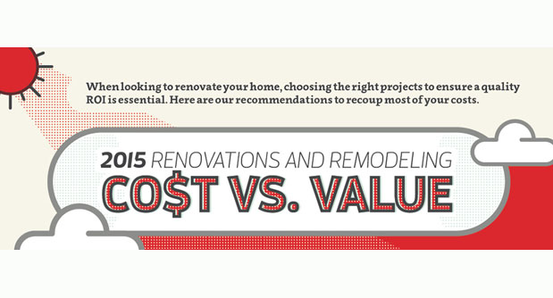 2015 Renovations And Remodeling Cost VS Value Lars